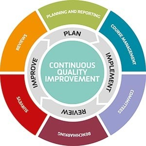quality improvement scheme 2